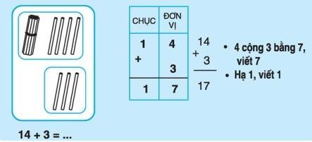 Phép cộng dạng 14 + 3