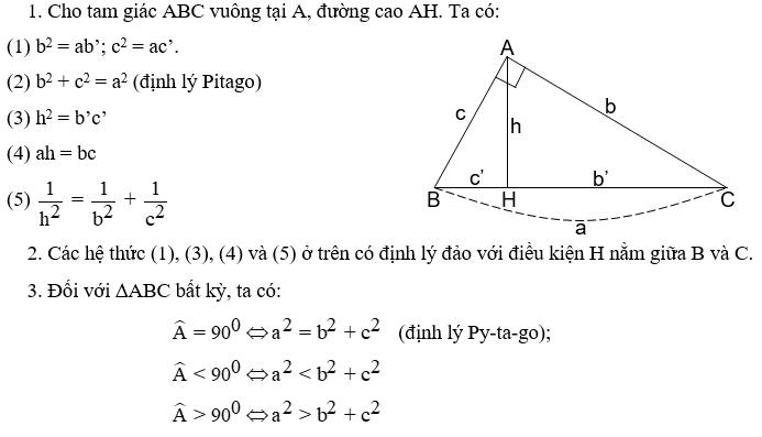 Hệ thức lượng trong tam giác vuông - Toán lớp 9